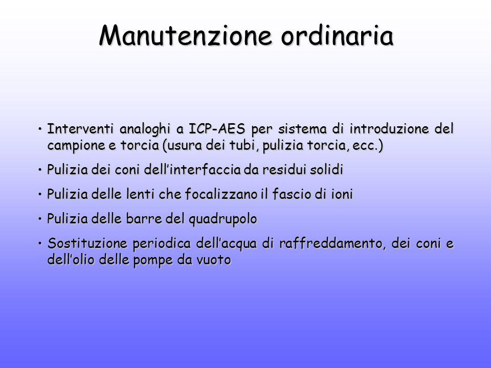 Manutenzione ordinaria Interventi analoghi a ICP-AES per sistema di introduzione del campione e torcia (usura dei tubi, pulizia torcia, ecc.)Interventi analoghi a ICP-AES per sistema di introduzione del campione e torcia (usura dei tubi, pulizia torcia, ecc.) Pulizia dei coni dell'interfaccia da residui solidiPulizia dei coni dell'interfaccia da residui solidi Pulizia delle lenti che focalizzano il fascio di ioniPulizia delle lenti che focalizzano il fascio di ioni Pulizia delle barre del quadrupoloPulizia delle barre del quadrupolo Sostituzione periodica dell'acqua di raffreddamento, dei coni e dell'olio delle pompe da vuotoSostituzione periodica dell'acqua di raffreddamento, dei coni e dell'olio delle pompe da vuoto