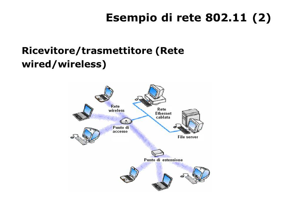 Esempio di rete 802.11 (2) Ricevitore/trasmettitore (Rete wired/wireless)