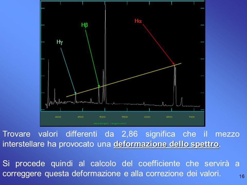 16 deformazione dello spettro Trovare valori differenti da 2,86 significa che il mezzo interstellare ha provocato una deformazione dello spettro.