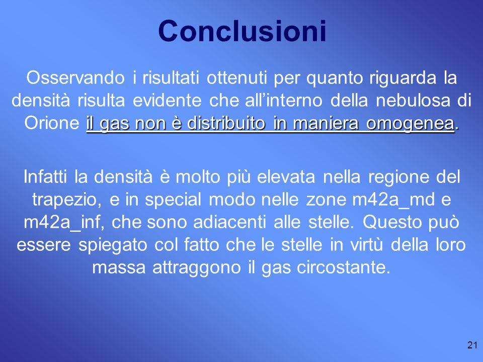 21 Conclusioni il gas non è distribuito in maniera omogenea.