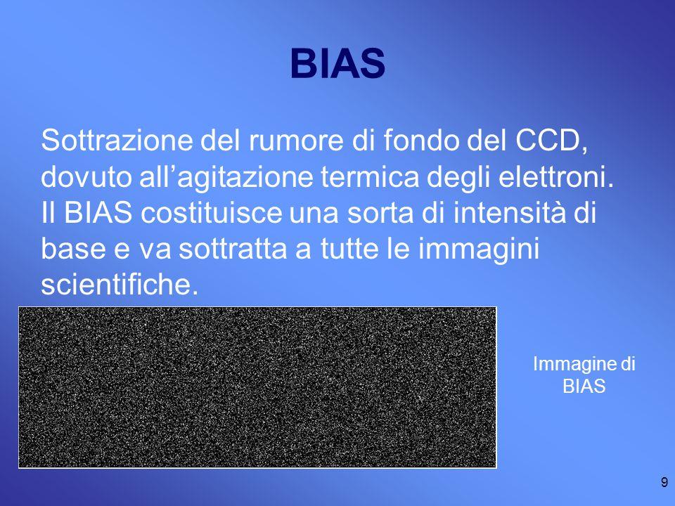 10 FLAT - FIELD Ogni zona del CCD reagisce in maniera differente alla radiazione da cui viene colpita in quanto ogni singolo pixel reagisce diversamente quando è colpito dalla luce.