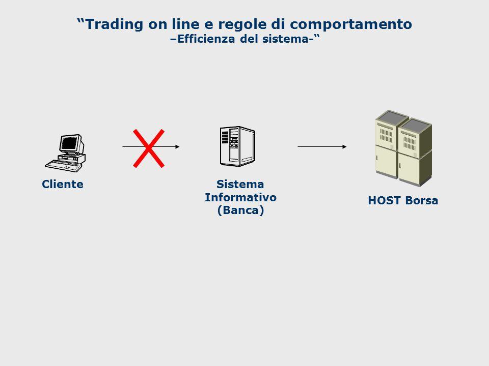 Cliente HOST Borsa Sistema Informativo (Banca) Cliente Call Center Trading on line e regole di comportamento –Efficienza del sistema-