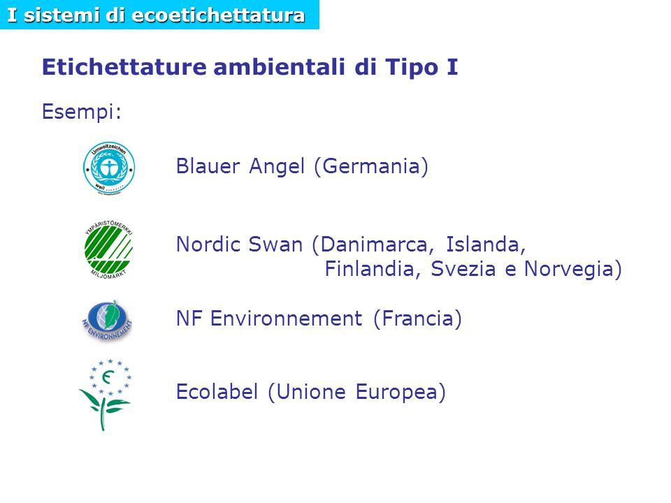 Etichettature ambientali di Tipo I Esempi: Blauer Angel (Germania) Nordic Swan (Danimarca, Islanda, Finlandia, Svezia e Norvegia) NF Environnement (Francia) Ecolabel (Unione Europea) I sistemi di ecoetichettatura