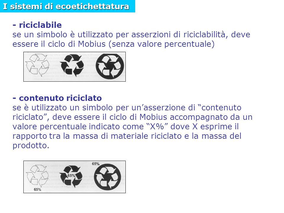 - riciclabile se un simbolo è utilizzato per asserzioni di riciclabilità, deve essere il ciclo di Mobius (senza valore percentuale) - contenuto riciclato se è utilizzato un simbolo per un'asserzione di contenuto riciclato , deve essere il ciclo di Mobius accompagnato da un valore percentuale indicato come X% dove X esprime il rapporto tra la massa di materiale riciclato e la massa del prodotto.