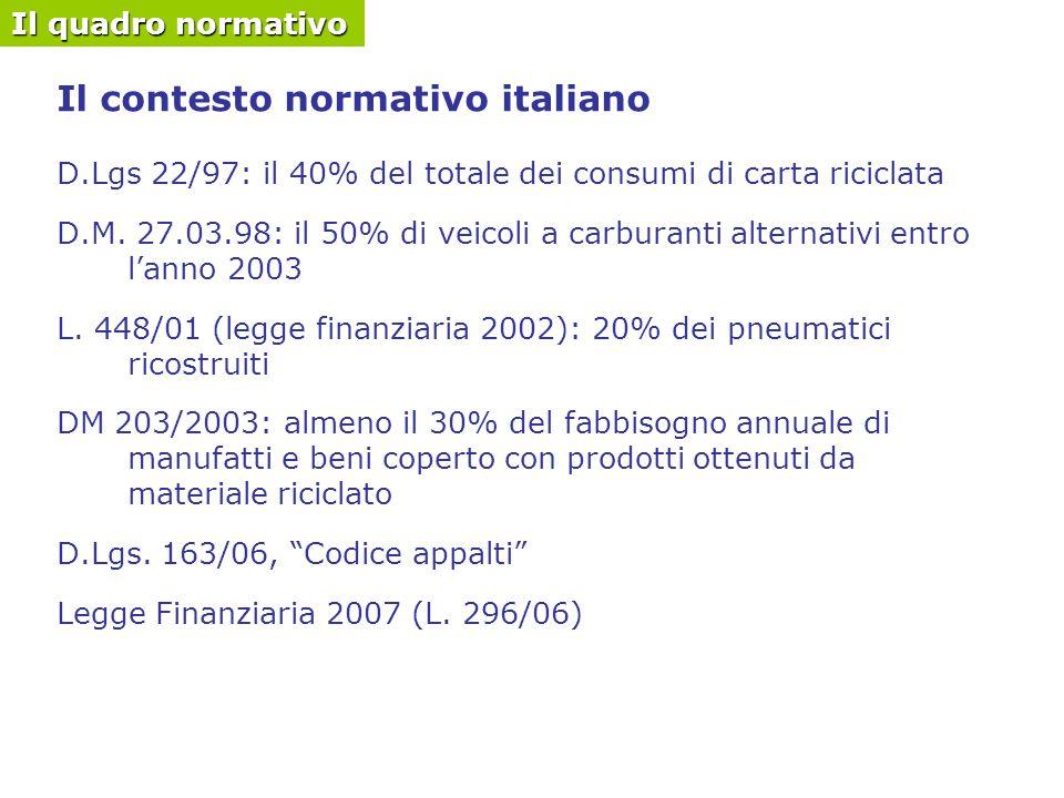 Il contesto normativo italiano D.Lgs 22/97: il 40% del totale dei consumi di carta riciclata D.M.