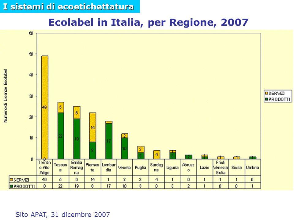 Ecolabel in Italia, per Regione, 2007 Sito APAT, 31 dicembre 2007 I sistemi di ecoetichettatura