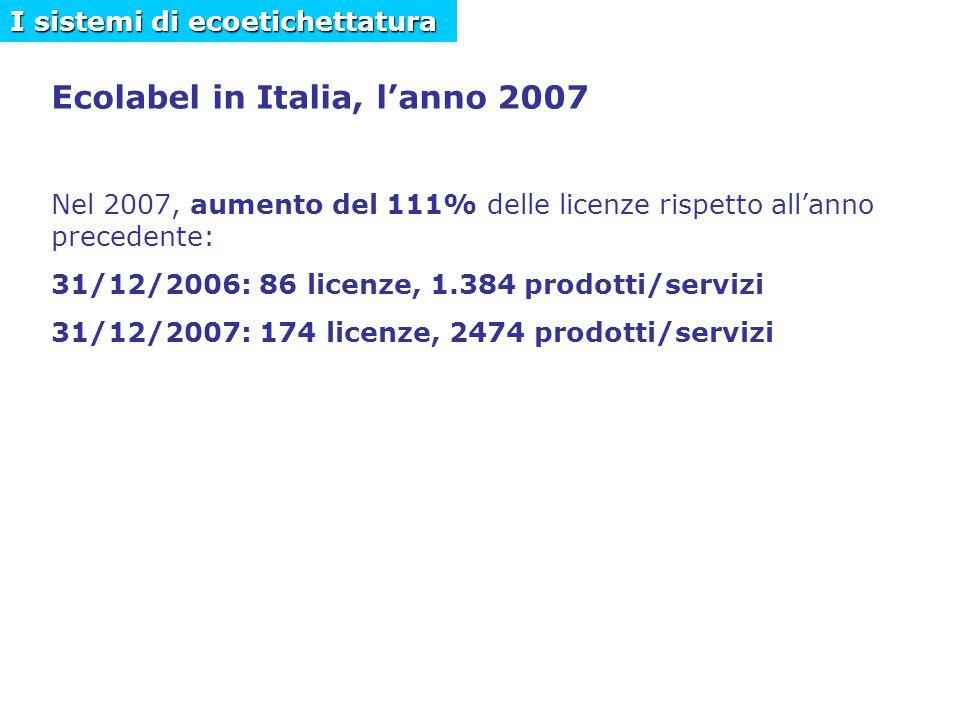 Ecolabel in Italia, l'anno 2007 Nel 2007, aumento del 111% delle licenze rispetto all'anno precedente: 31/12/2006: 86 licenze, 1.384 prodotti/servizi 31/12/2007: 174 licenze, 2474 prodotti/servizi I sistemi di ecoetichettatura