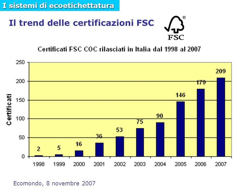 Il trend delle certificazioni FSC I sistemi di ecoetichettatura Ecomondo, 8 novembre 2007