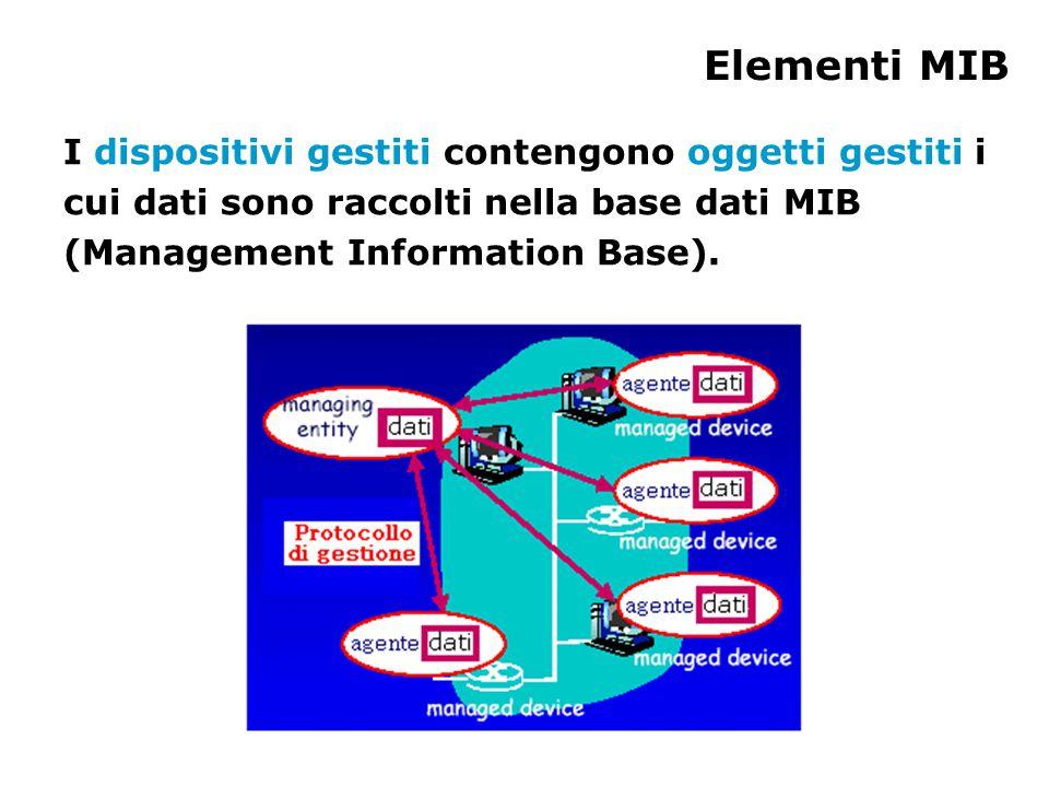 Elementi MIB I dispositivi gestiti contengono oggetti gestiti i cui dati sono raccolti nella base dati MIB (Management Information Base).