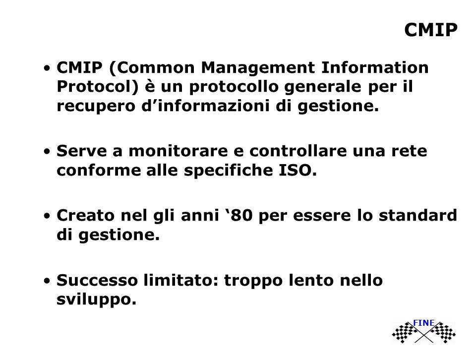 CMIP FINE CMIP (Common Management Information Protocol) è un protocollo generale per il recupero d'informazioni di gestione.