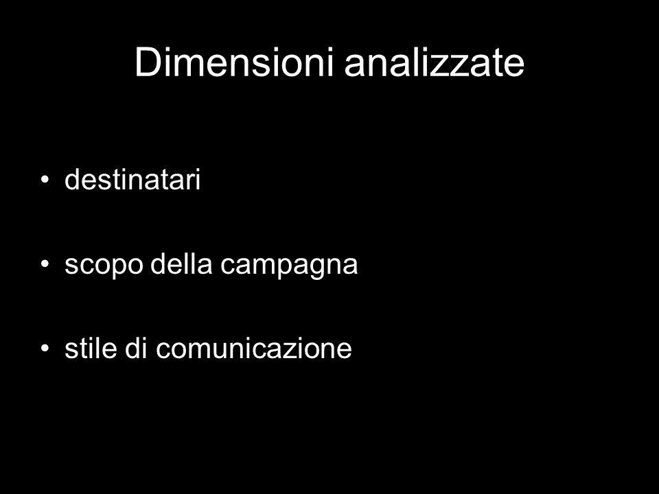 Dimensioni analizzate destinatari scopo della campagna stile di comunicazione