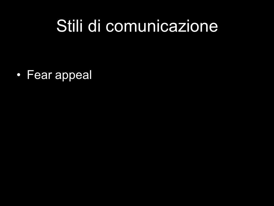 Stili di comunicazione Fear appeal