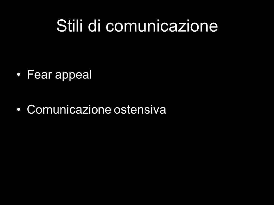 Stili di comunicazione Fear appeal Comunicazione ostensiva
