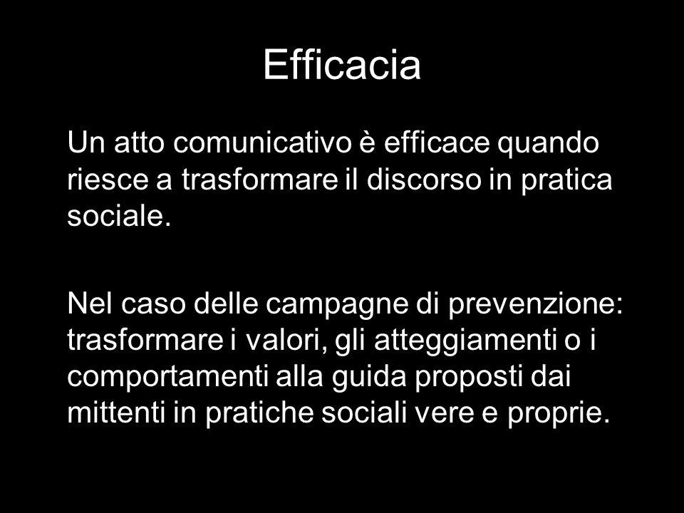 Efficacia Un atto comunicativo è efficace quando riesce a trasformare il discorso in pratica sociale.