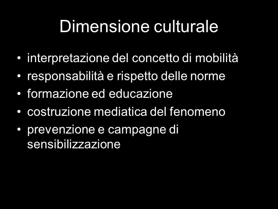 Dimensione culturale interpretazione del concetto di mobilità responsabilità e rispetto delle norme formazione ed educazione costruzione mediatica del fenomeno prevenzione e campagne di sensibilizzazione