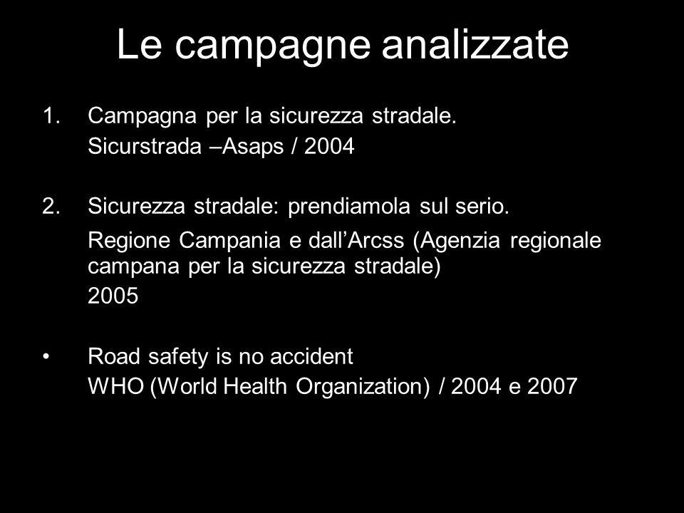Le campagne analizzate 1.Campagna per la sicurezza stradale. Sicurstrada –Asaps 2004