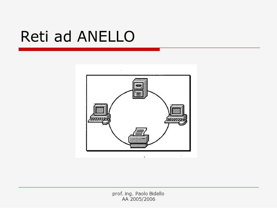 prof. ing. Paolo Bidello AA 2005/2006 Reti ad ANELLO
