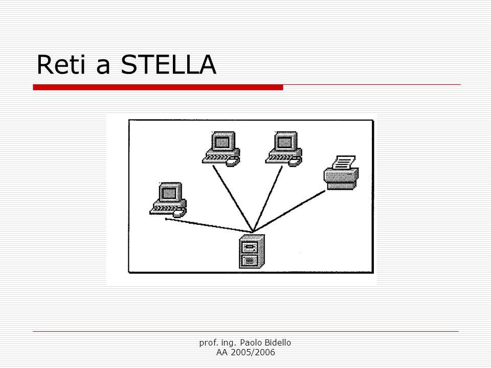 prof. ing. Paolo Bidello AA 2005/2006 Reti a STELLA