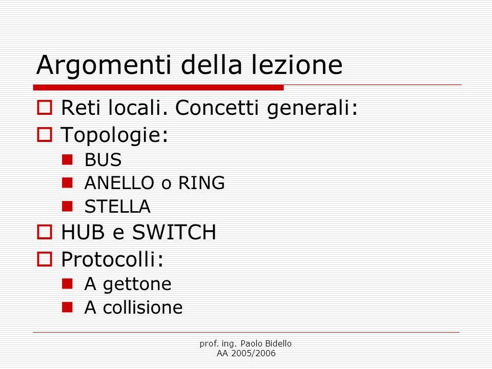prof. ing. Paolo Bidello AA 2005/2006 Argomenti della lezione  Reti locali.