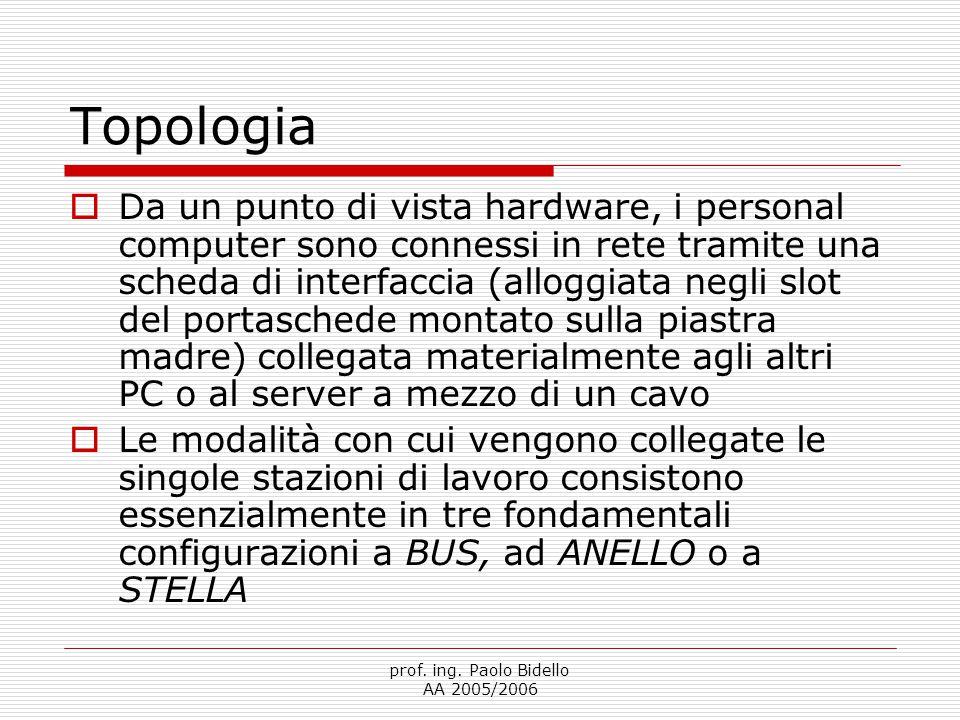prof. ing.