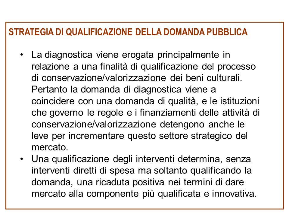 STRATEGIA DI QUALIFICAZIONE DELLA DOMANDA PUBBLICA La diagnostica viene erogata principalmente in relazione a una finalità di qualificazione del processo di conservazione/valorizzazione dei beni culturali.
