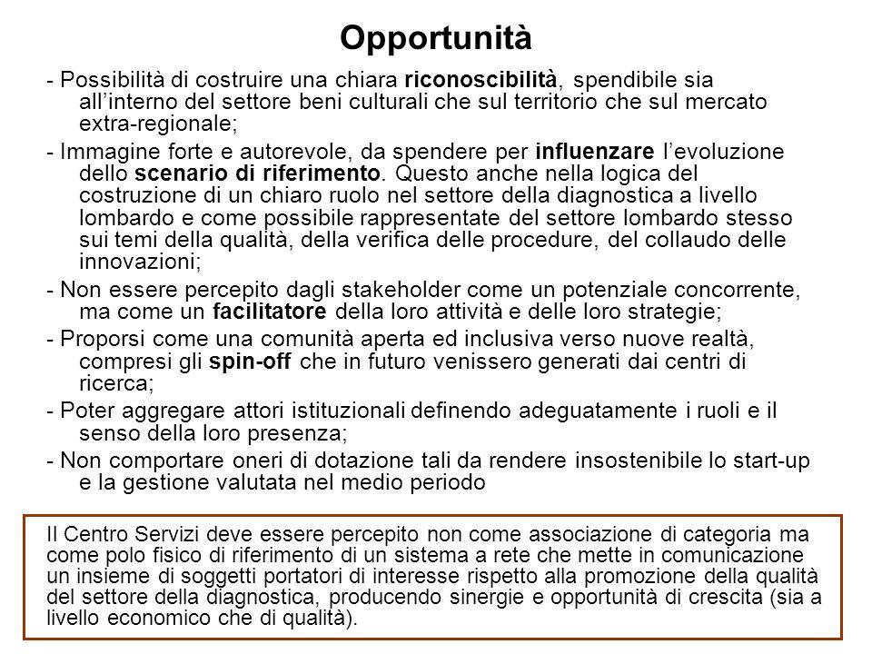 Opportunità - Possibilità di costruire una chiara riconoscibilità, spendibile sia all'interno del settore beni culturali che sul territorio che sul mercato extra-regionale; - Immagine forte e autorevole, da spendere per influenzare l'evoluzione dello scenario di riferimento.
