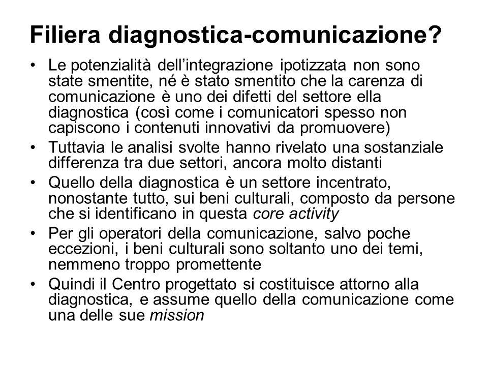 Filiera diagnostica-comunicazione.