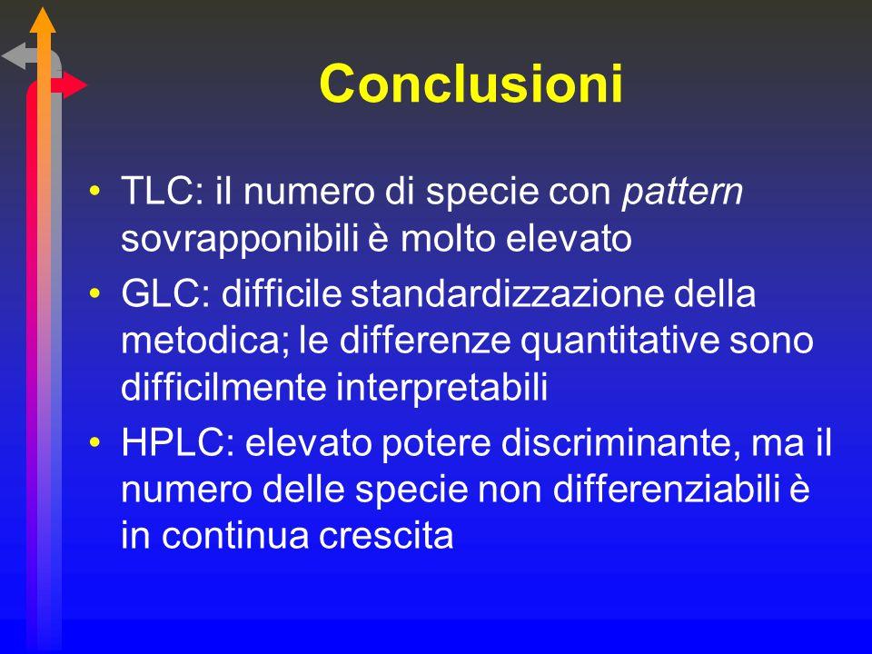 Conclusioni TLC: il numero di specie con pattern sovrapponibili è molto elevato GLC: difficile standardizzazione della metodica; le differenze quantit