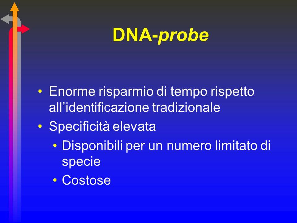 Enorme risparmio di tempo rispetto all'identificazione tradizionale Specificità elevata Disponibili per un numero limitato di specie Costose DNA-probe