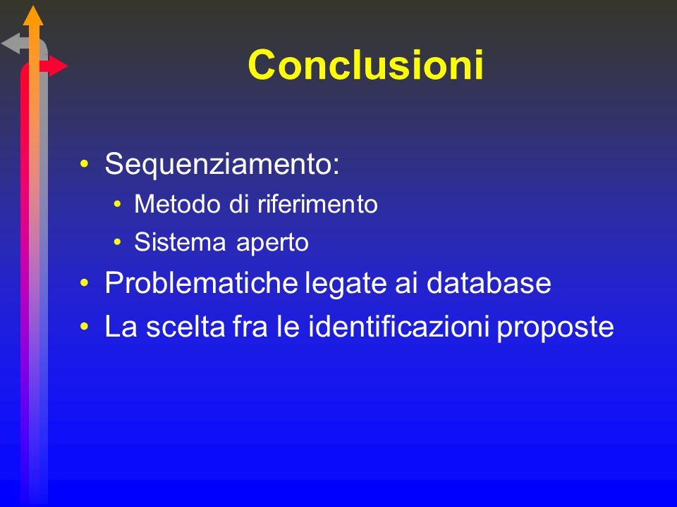 Conclusioni Sequenziamento: Metodo di riferimento Sistema aperto Problematiche legate ai database La scelta fra le identificazioni proposte