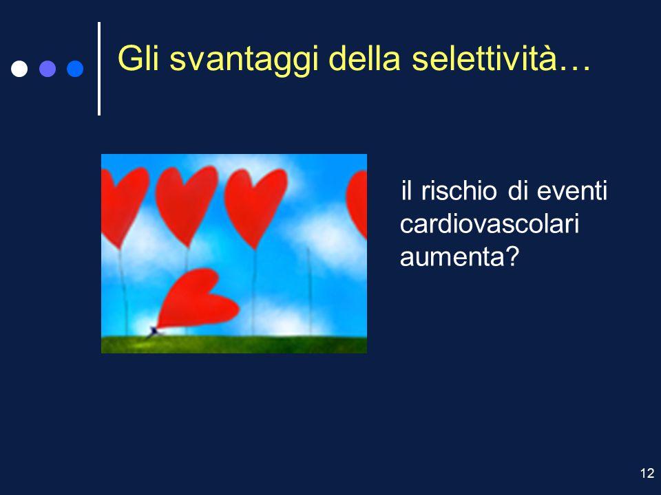 12 Gli svantaggi della selettività… il rischio di eventi cardiovascolari aumenta?