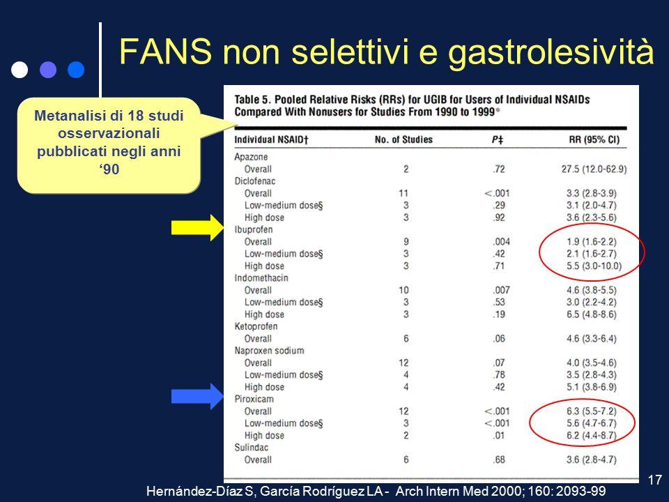 17 FANS non selettivi e gastrolesività Hernández-Díaz S, García Rodríguez LA - Arch Intern Med 2000; 160: 2093-99 Metanalisi di 18 studi osservazionali pubblicati negli anni '90