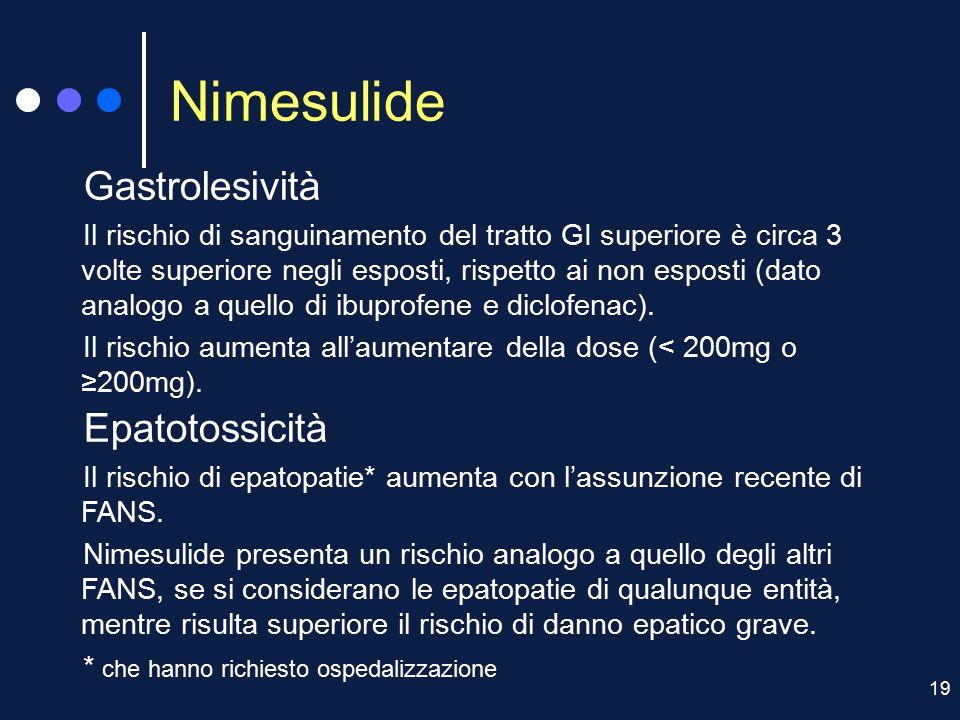 19 Nimesulide Gastrolesività Il rischio di sanguinamento del tratto GI superiore è circa 3 volte superiore negli esposti, rispetto ai non esposti (dat