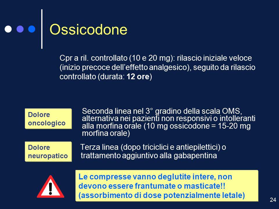 24 Ossicodone Terza linea (dopo triciclici e antiepilettici) o trattamento aggiuntivo alla gabapentina Dolore oncologico Dolore neuropatico Cpr a ril.