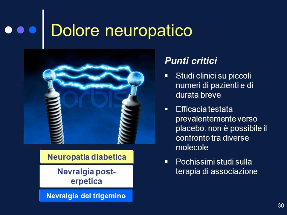 30 Dolore neuropatico Nevralgia post- erpetica Nevralgia del trigemino Neuropatia diabetica Punti critici  Studi clinici su piccoli numeri di pazient