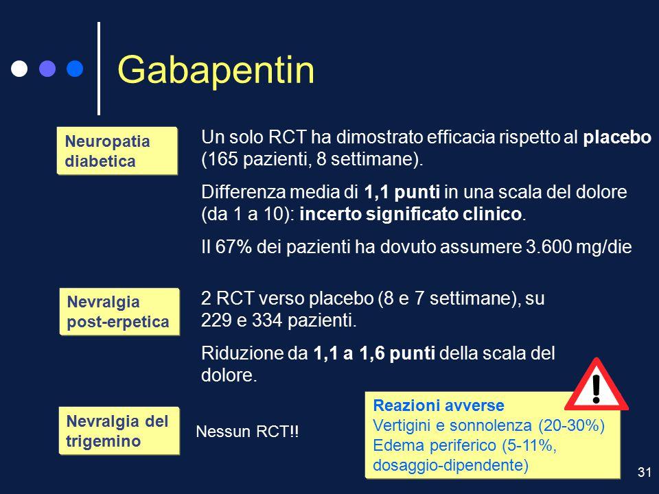 31 Gabapentin 2 RCT verso placebo (8 e 7 settimane), su 229 e 334 pazienti. Riduzione da 1,1 a 1,6 punti della scala del dolore. Un solo RCT ha dimost