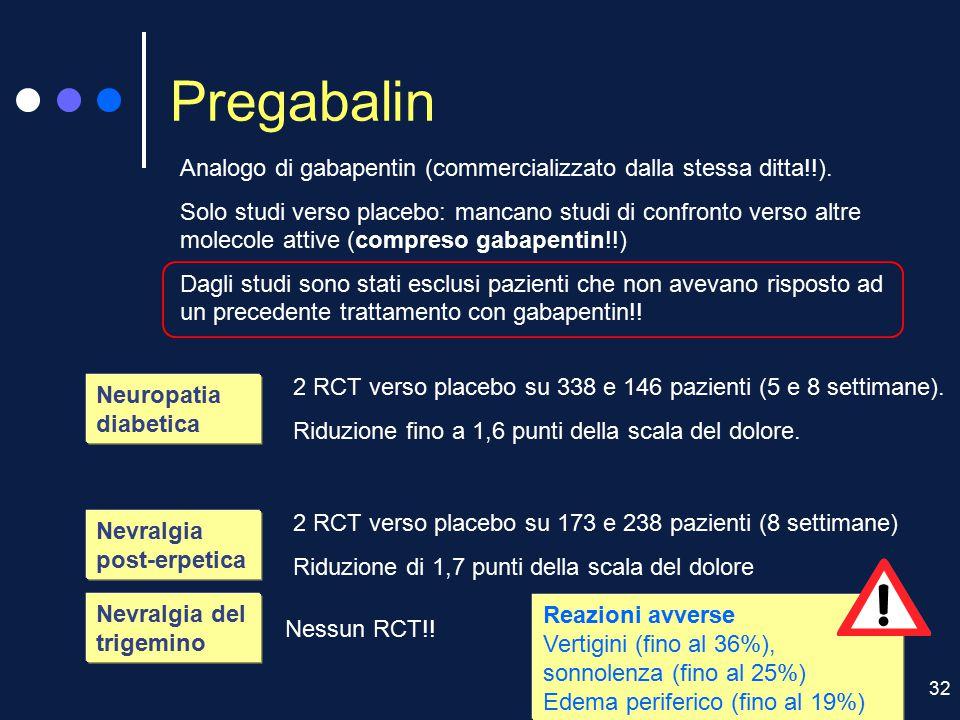32 Pregabalin 2 RCT verso placebo su 173 e 238 pazienti (8 settimane) Riduzione di 1,7 punti della scala del dolore 2 RCT verso placebo su 338 e 146 p