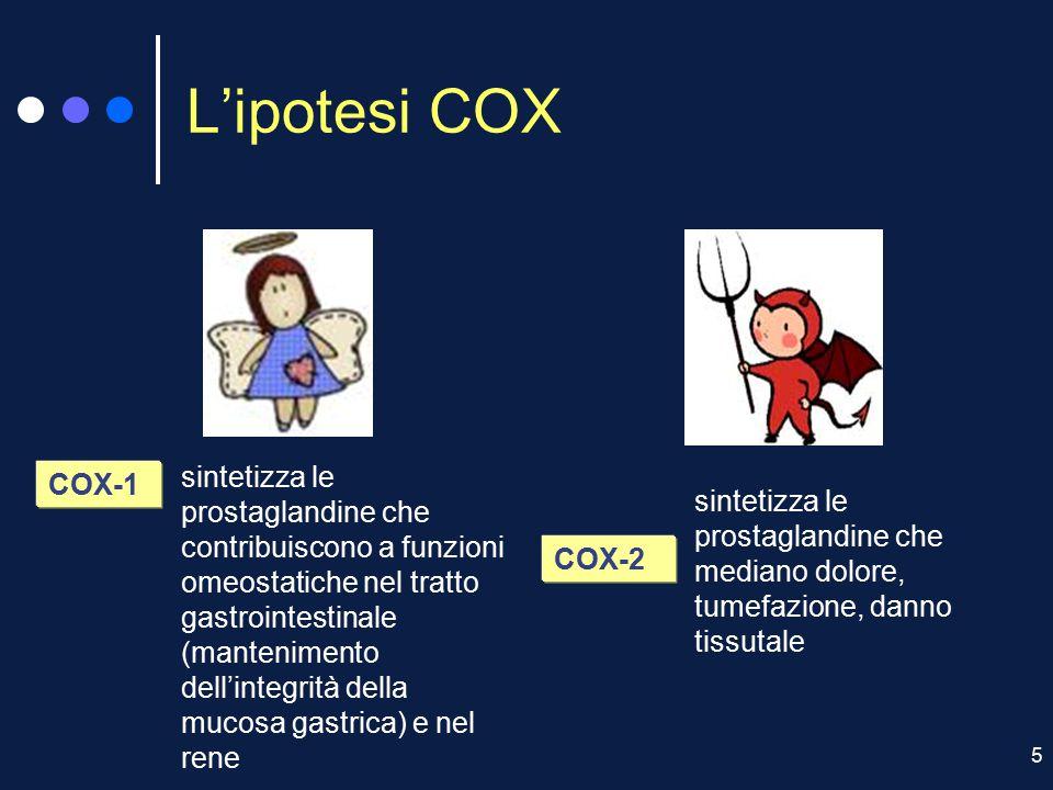 5 L'ipotesi COX sintetizza le prostaglandine che contribuiscono a funzioni omeostatiche nel tratto gastrointestinale (mantenimento dell'integrità dell