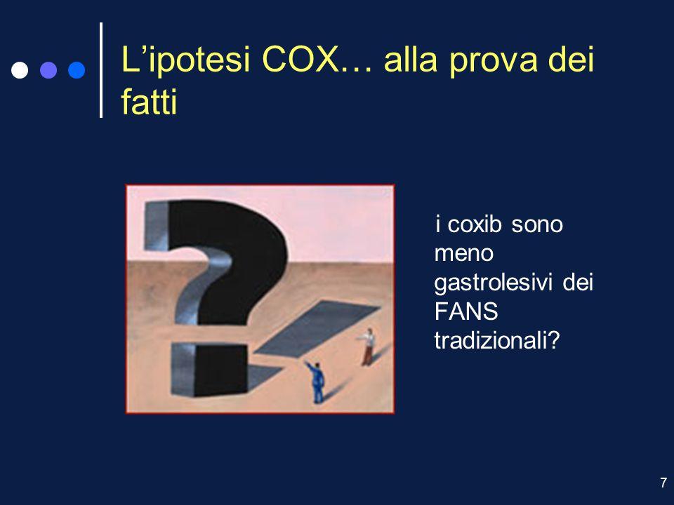 7 L'ipotesi COX… alla prova dei fatti i coxib sono meno gastrolesivi dei FANS tradizionali?