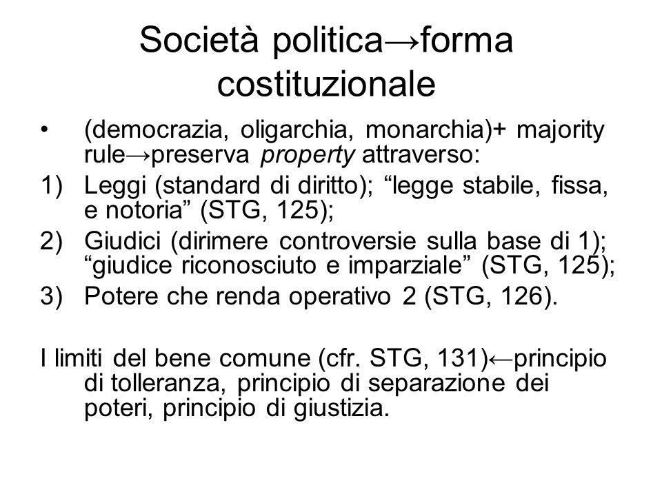 Società politica→forma costituzionale (democrazia, oligarchia, monarchia)+ majority rule→preserva property attraverso: 1)Leggi (standard di diritto);