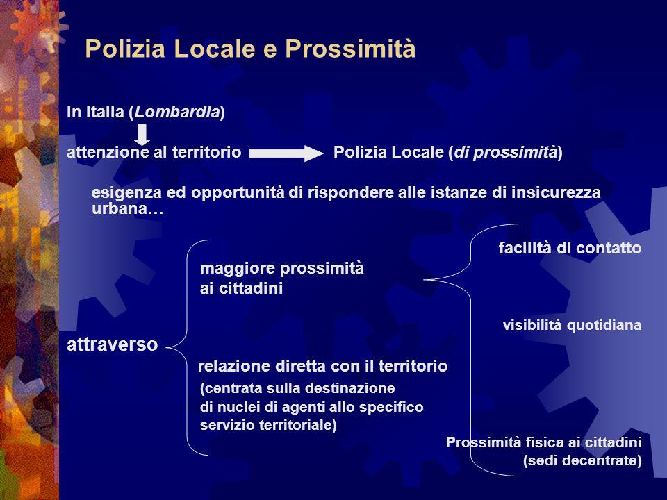 Polizia Locale e Prossimità In Italia (Lombardia) attenzione al territorio Polizia Locale (di prossimità) esigenza ed opportunità di rispondere alle i