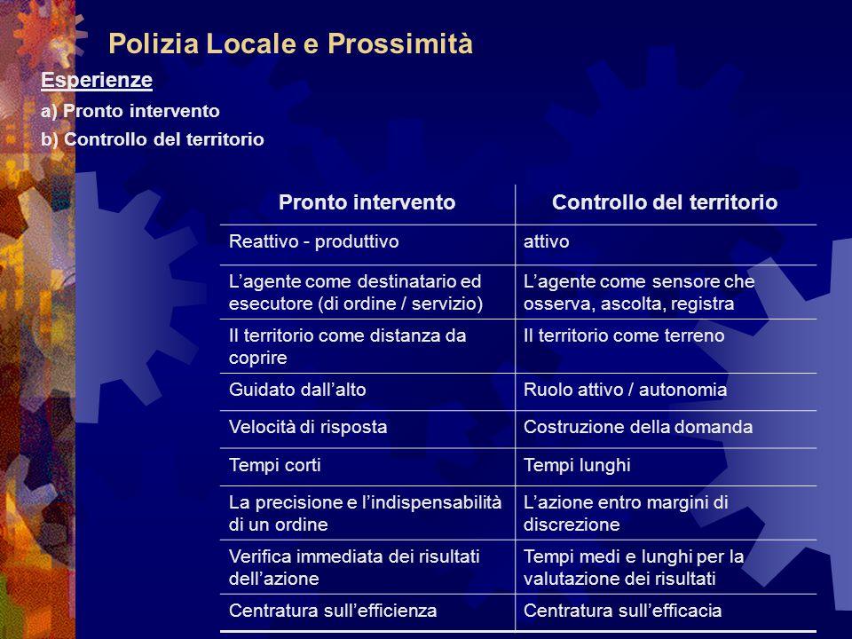 Polizia Locale e Prossimità Esperienze a) Pronto intervento b) Controllo del territorio Pronto interventoControllo del territorio Reattivo - produttiv