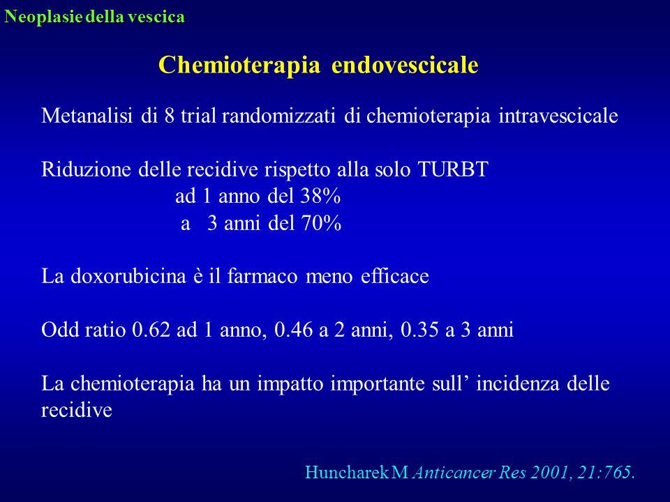 Metanalisi di 8 trial randomizzati di chemioterapia intravescicale Riduzione delle recidive rispetto alla solo TURBT ad 1 anno del 38% a 3 anni del 70
