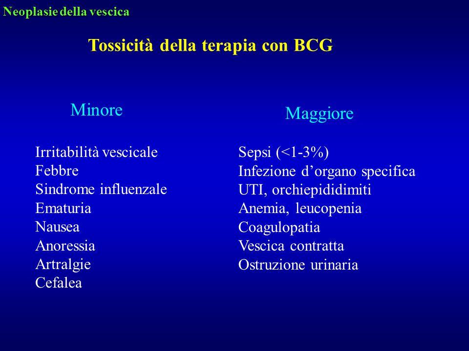Tossicità della terapia con BCG Neoplasie della vescica Minore Irritabilità vescicale Febbre Sindrome influenzale Ematuria Nausea Anoressia Artralgie