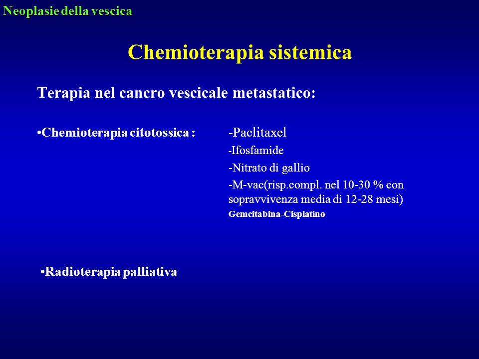 Terapia nel cancro vescicale metastatico: Chemioterapia citotossica :-Paclitaxel - Ifosfamide -Nitrato di gallio -M-vac(risp.compl. nel 10-30 % con so
