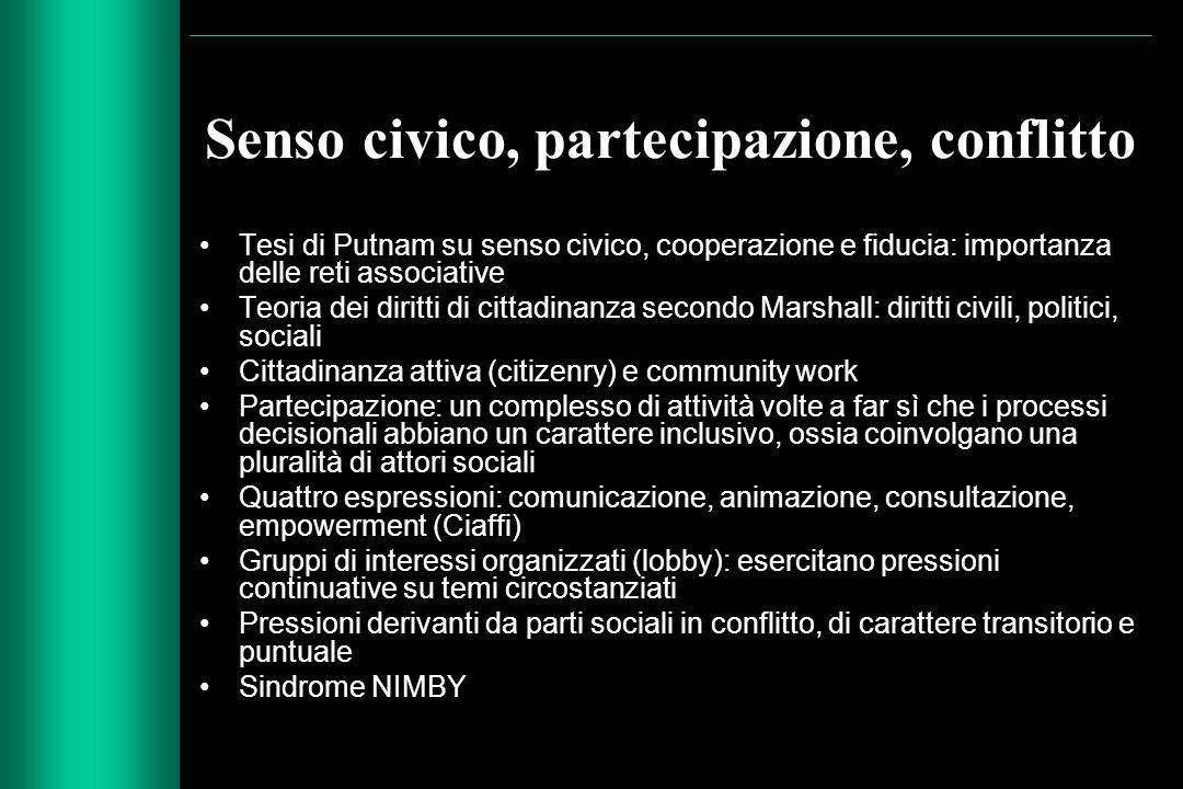 Senso civico, partecipazione, conflitto Tesi di Putnam su senso civico, cooperazione e fiducia: importanza delle reti associative Teoria dei diritti d