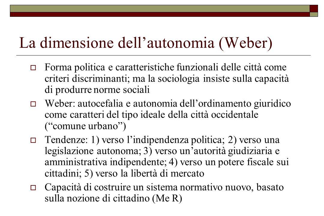 La dimensione dell'autonomia (Weber)  Forma politica e caratteristiche funzionali delle città come criteri discriminanti; ma la sociologia insiste su