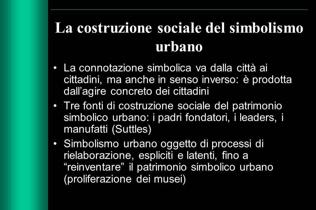 La costruzione sociale del simbolismo urbano La connotazione simbolica va dalla città ai cittadini, ma anche in senso inverso: è prodotta dall'agire c