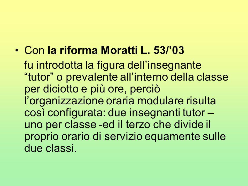 """Con la riforma Moratti L. 53/'03 fu introdotta la figura dell'insegnante """"tutor"""" o prevalente all'interno della classe per diciotto e più ore, perciò"""
