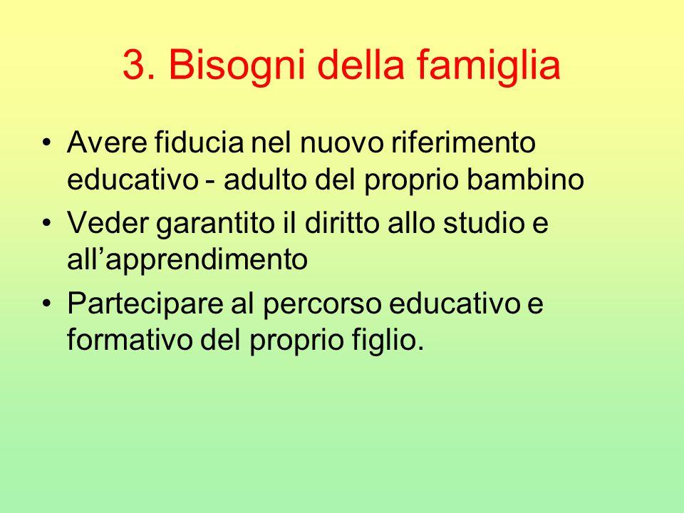 3. Bisogni della famiglia Avere fiducia nel nuovo riferimento educativo - adulto del proprio bambino Veder garantito il diritto allo studio e all'appr